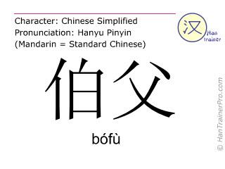 Chinese characters  ( bofu / bófù ) with pronunciation (English translation: uncle )