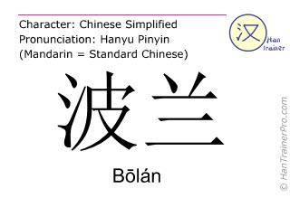 Chinesische Schriftzeichen  ( Bolan / Bōlán ) mit Aussprache (Deutsche Bedeutung: Polen )