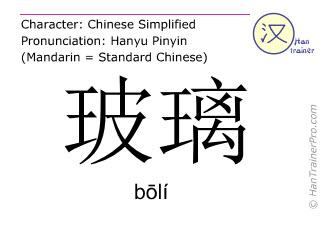 Caractère chinois  ( boli / bōlí ) avec prononciation (traduction française: verre )