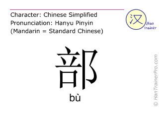 Caracteres chinos  ( bu / bù ) con pronunciación (traducción española: sección )