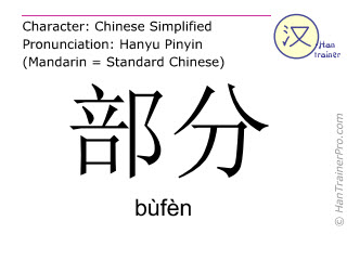 Chinese characters  ( bufen / bùfèn ) with pronunciation (English translation: part )