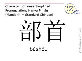 Chinese characters  ( bushou / bùshŏu ) with pronunciation (English translation: radical )