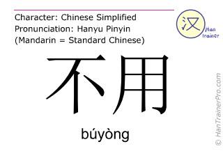 Chinesische Schriftzeichen  ( buyong / búyòng ) mit Aussprache (Deutsche Bedeutung: nicht brauchen )