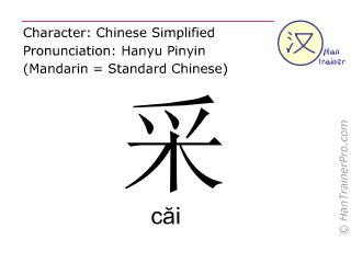 Caracteres chinos  ( cai / căi ) con pronunciación (traducción española: recoger )