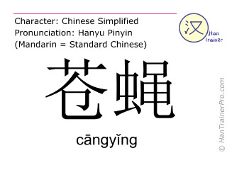 Chinese characters  ( cangying / c&#257ngy&#301ng ) with pronunciation (English translation: fly )