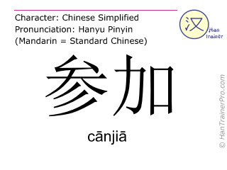 Chinese characters  ( canjia / cānjiā ) with pronunciation (English translation: to join )