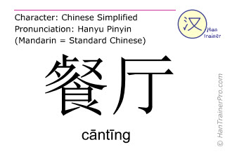Chinese characters  ( canting / c&#257nt&#299ng ) with pronunciation (English translation: restaurant )