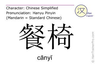 Caracteres chinos  ( canyi / cānyĭ ) con pronunciación (traducción española: silla de comedor )