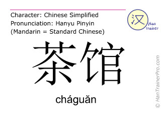 Chinese characters  ( chaguan / chágu&#259n ) with pronunciation (English translation: teahouse )