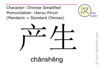 Chinese characters  ( chansheng / chănshēng ) with pronunciation (English translation: to give rise to )