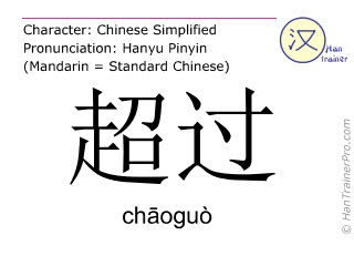 Chinese characters  ( chaoguo / ch&#257oguò ) with pronunciation (English translation: to surpass )