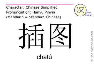 Chinese characters  ( chatu / ch&#257tú ) with pronunciation (English translation: illustration )