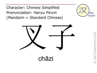 Chinese characters  ( chazi / chāzi ) with pronunciation (English translation: fork )