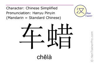 Caracteres chinos  ( chela / chēlà ) con pronunciación (traducción española: cera del coche )