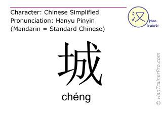 汉字  ( cheng / chéng ) 包括发音 (英文翻译: city )