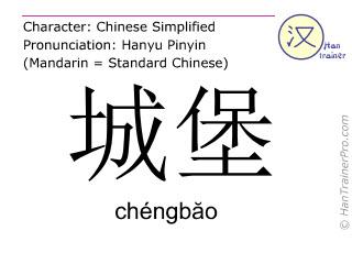 Caracteres chinos  ( chengbao / chéngbăo ) con pronunciación (traducción española: castillo )