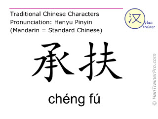 Chinese characters  ( cheng fu / chéng fú ) with pronunciation (English translation: Bladder 36 )