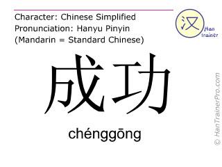 Caracteres chinos  ( chenggong / chénggōng ) con pronunciación (traducción española: tener éxito )