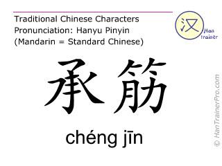 Chinese characters  ( cheng jin / chéng jīn ) with pronunciation (English translation: Bladder 56 )