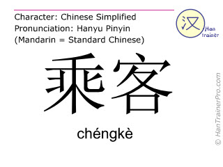 Chinese characters  ( chengke / chéngkè ) with pronunciation (English translation: passenger )