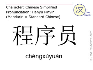 Chinese characters  ( chengxuyuan / chéngxùyuán ) with pronunciation (English translation: programmer )