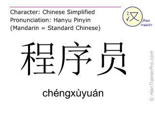 Caracteres chinos  ( chengxuyuan / chéngxùyuán ) con pronunciación (traducción española: programador )