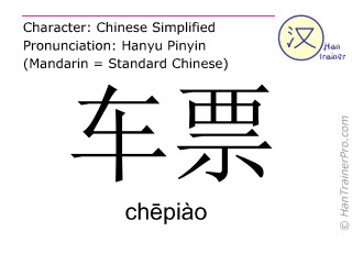 Chinese characters  ( chepiao / ch&#275piào ) with pronunciation (English translation: ticket )
