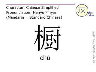 Chinese characters  ( chu / chú ) with pronunciation (English translation: cabinet )