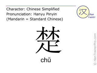 Chinese characters  ( chu / ch&#365; ) with pronunciation (English translation: <m>clear</m> )