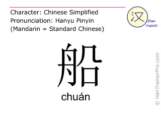Chinese characters  ( chuan / chuán ) with pronunciation (English translation: ship )