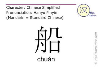 Chinesische Schriftzeichen  ( chuan / chuán ) mit Aussprache (Deutsche Bedeutung: Schiff )