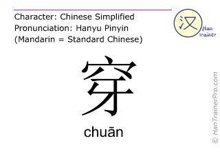 Chinese characters  ( chuan / chuān ) with pronunciation (English translation: to pass through )