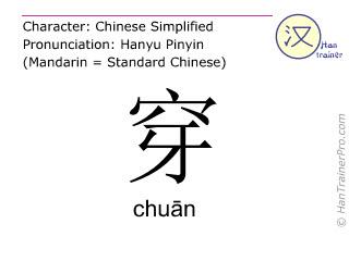 Caracteres chinos  ( chuan / chuān ) con pronunciación (traducción española: pasar por )