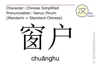 Caractère chinois  ( chuanghu / chuānghu ) avec prononciation (traduction française: fenêtre )