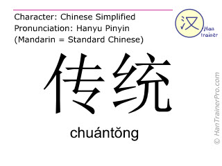 Chinese characters  ( chuantong / chuántŏng ) with pronunciation (English translation: tradition )