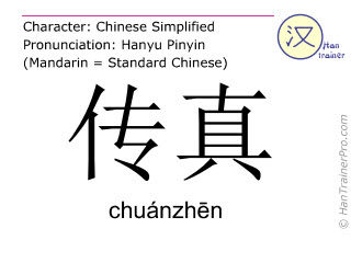 Chinese characters  ( chuanzhen / chuánzhēn ) with pronunciation (English translation: fax )