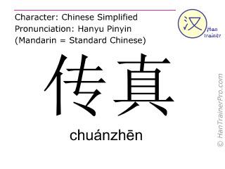 Chinesische Schriftzeichen  ( chuanzhen / chuánzhēn ) mit Aussprache (Deutsche Bedeutung: Fax )
