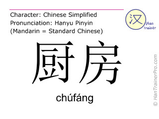 Chinese characters  ( chufang / chúfáng ) with pronunciation (English translation: kitchen )