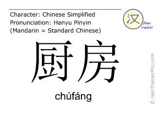 Caractère chinois  ( chufang / chúfáng ) avec prononciation (traduction française: cuisine )