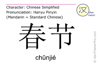 Chinese characters  ( chunjie / chūnjié ) with pronunciation (English translation: Spring Festival )