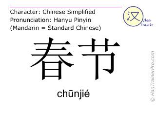Caracteres chinos  ( chunjie / chūnjié ) con pronunciación (traducción española: Fiesta de la Primavera )
