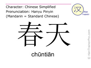 Chinese characters  ( chuntian / chūntiān ) with pronunciation (English translation: spring )