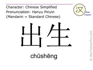 Chinese characters  ( chusheng / ch&#363sh&#275ng ) with pronunciation (English translation: birth )