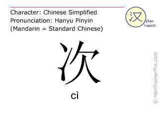 Chinese characters  ( ci / cì ) with pronunciation (English translation: times )