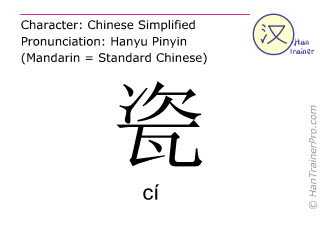 Chinese characters  ( ci / cí ) with pronunciation (English translation: porcelain )