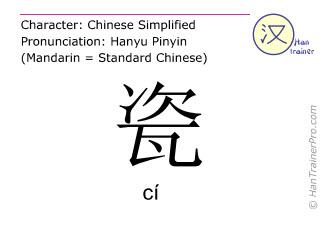汉字  ( ci / cí ) 包括发音 (英文翻译: porcelain )