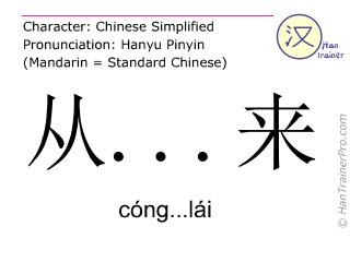 Chinesische Schriftzeichen  ( cong...lai / cóng...lái ) mit Aussprache (Deutsche Bedeutung: aus ... kommen )