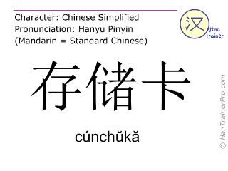 Chinesische Schriftzeichen  ( cunchuka / cúnchŭkă ) mit Aussprache (Deutsche Bedeutung: Speicherkarte )