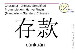 Chinesische Schriftzeichen  ( cunkuan / cúnkuăn ) mit Aussprache (Deutsche Bedeutung: Spareinlagen )