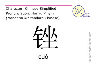 Chinese characters  ( cuo / cuò ) with pronunciation (English translation: to file )